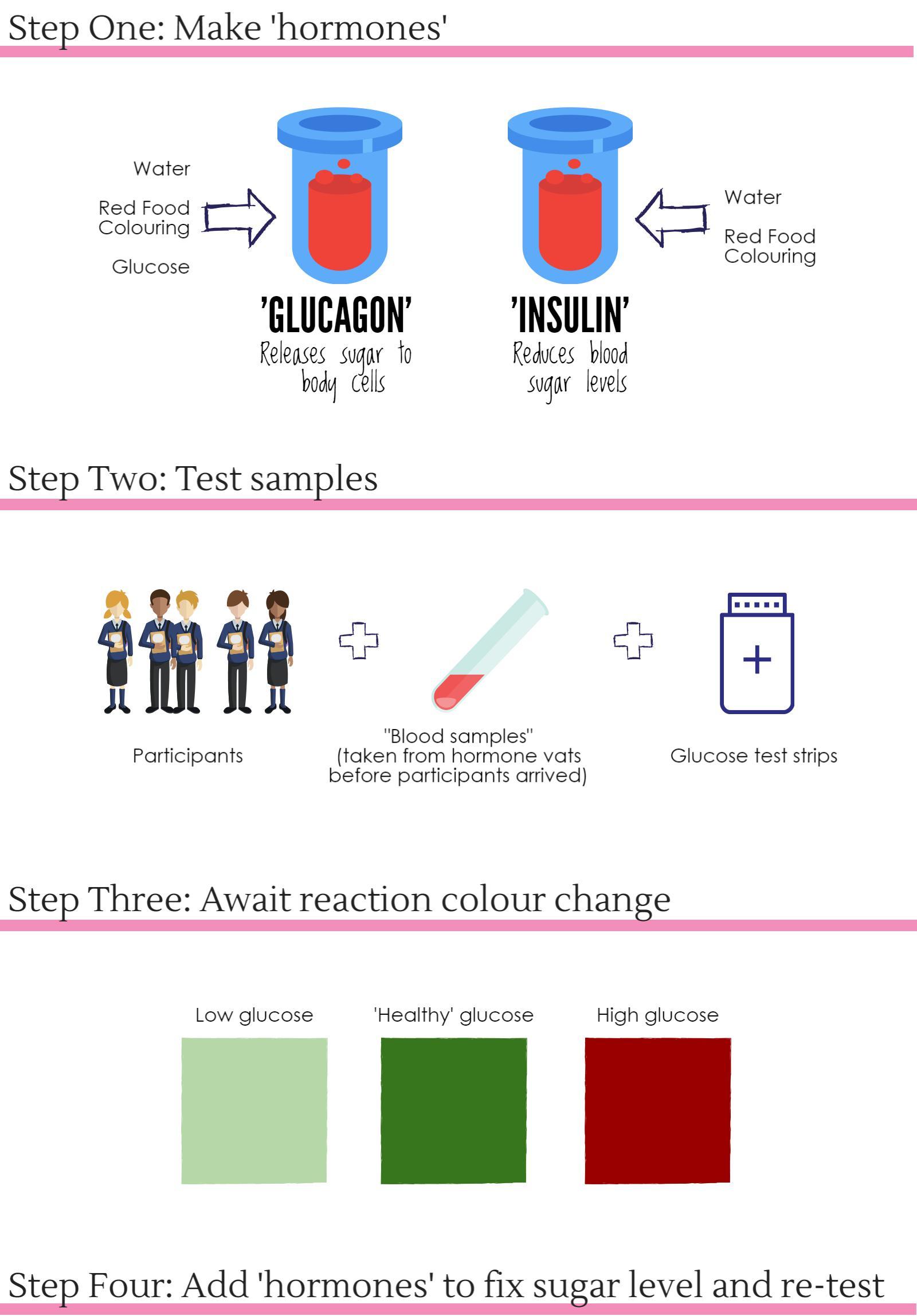 blood-sugar-test_pe (3)