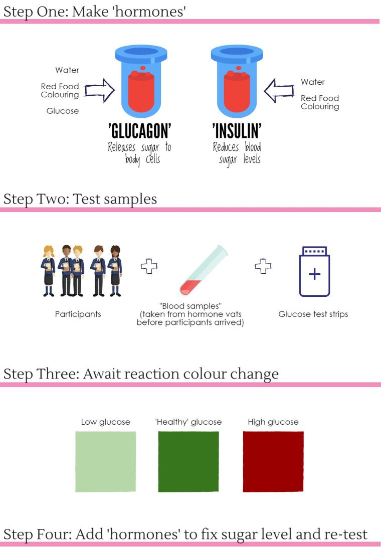 blood-sugar-test_pe (3)