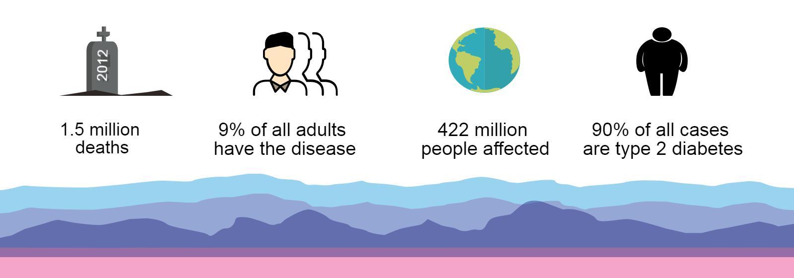 who-world-health-day (2)